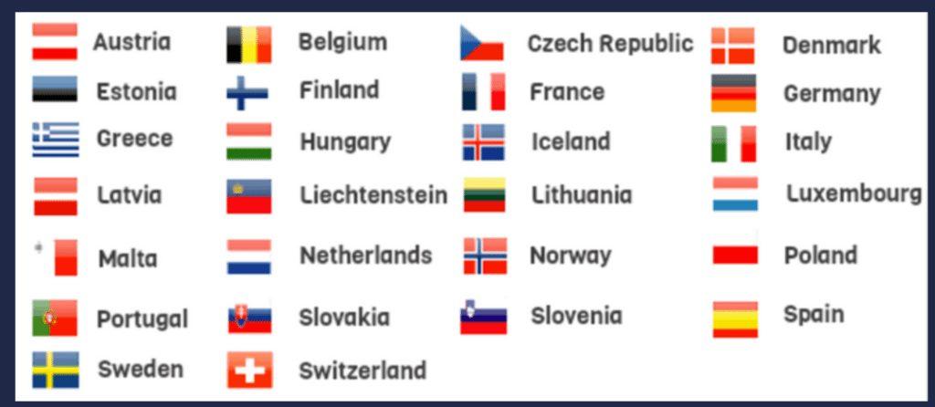 Schengen countries list