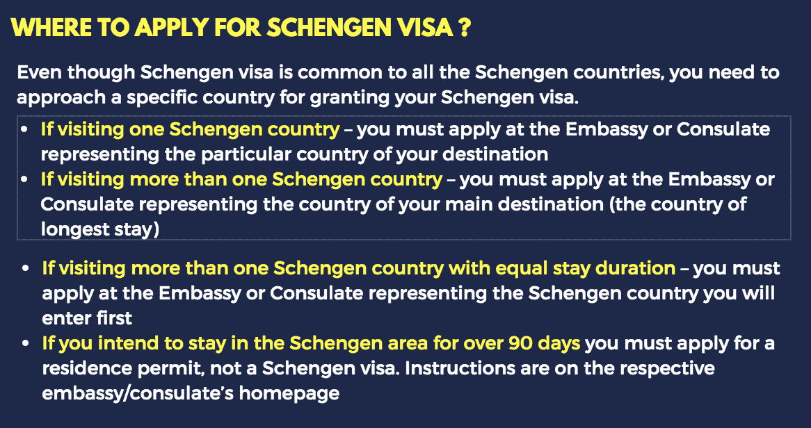 Where to apply for Schengen visa