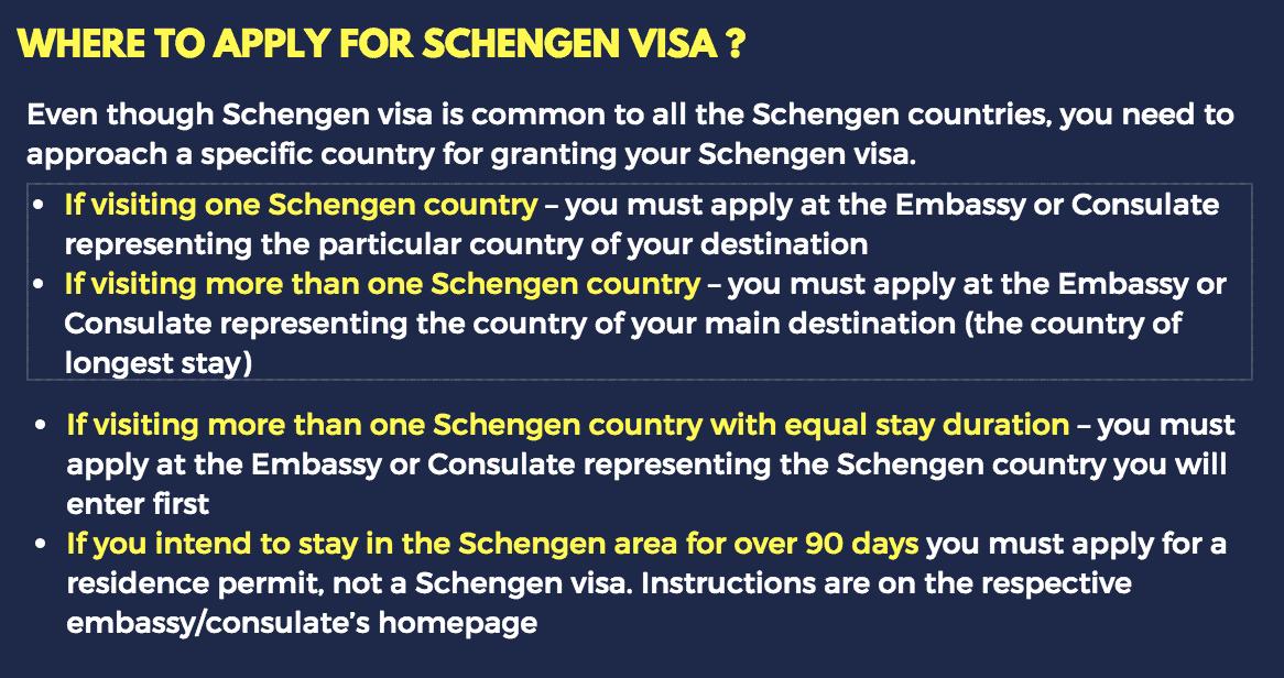 Where to apply for Schengen visa?