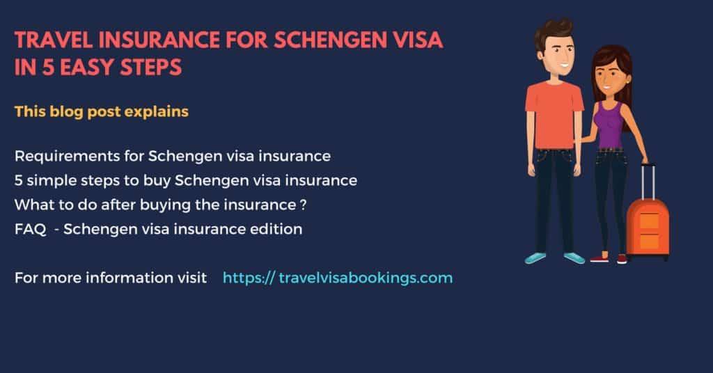 Travel Insurance Plan Schengen Visa