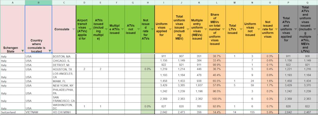Boston Visa Statistics