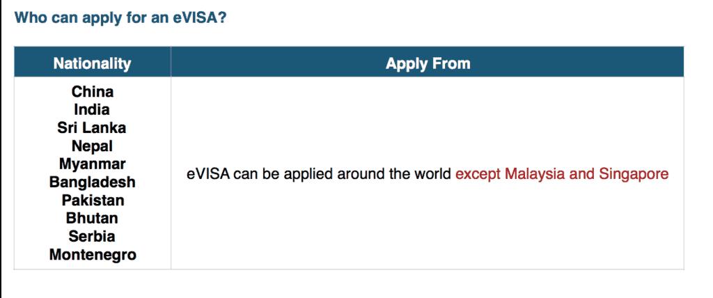 Who can apply for Malaysia e visa
