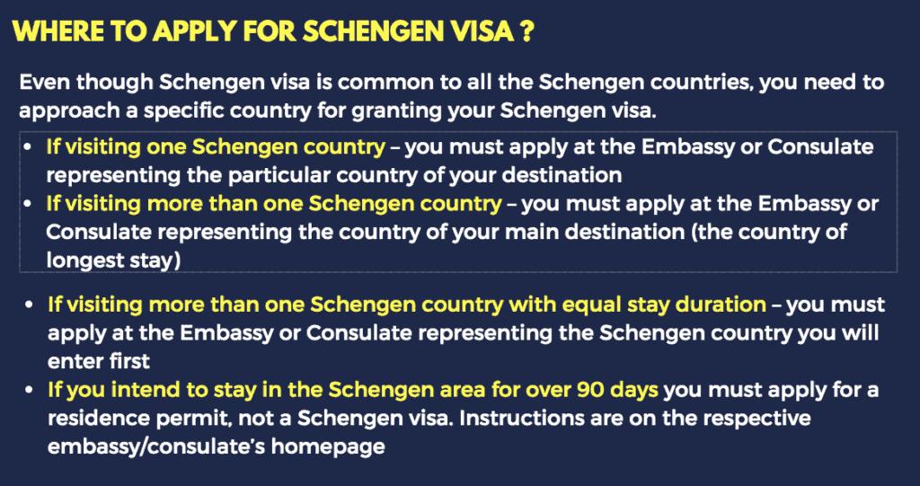 where-to-apply-for-Schengen-visa