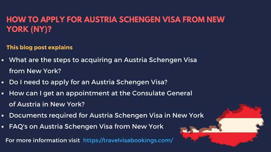Austria Schengen visa from NY