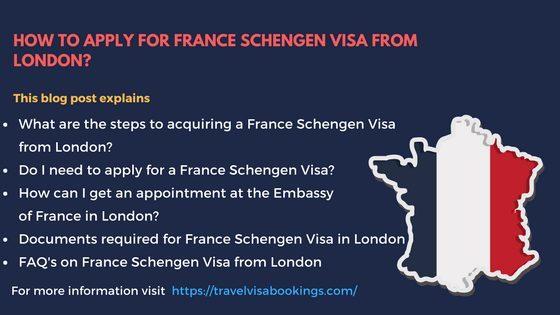 France Schengen visa from London