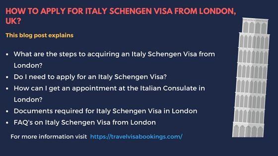 Italy Schengen visa from London