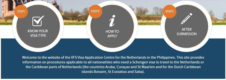 three simple steps for a visa