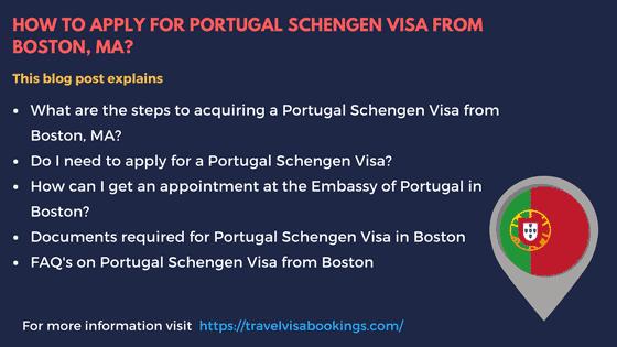 Portugal Schengen visa from Boston, MA