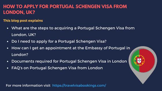 Portugal Schengen visa from London, UK