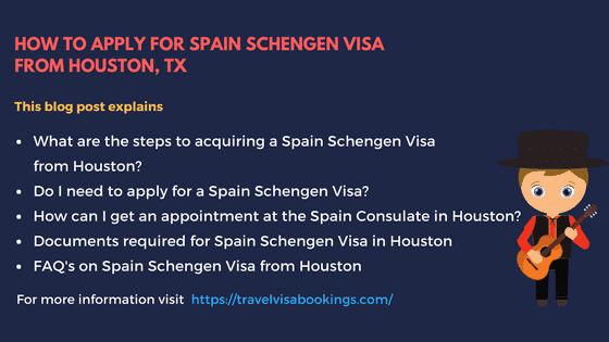 Spain Schengen Visa from Houston