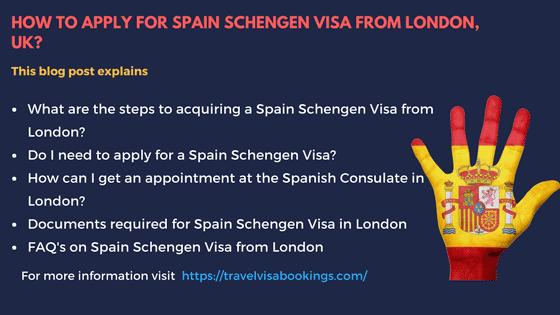 Spain Schengen visa from London