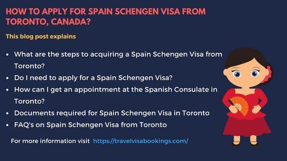 Canada Travel To Spain Visa