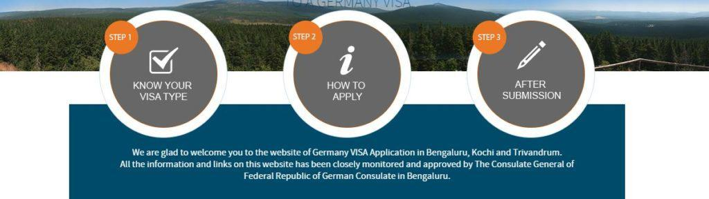 vfs global apply for schengen visa