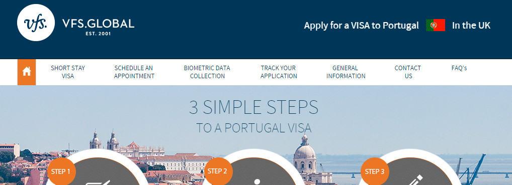 Portugal Schengen visa appointment in Manchester