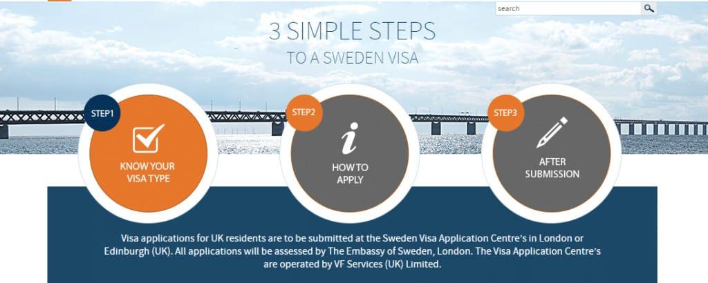 Sweden visa appointment process