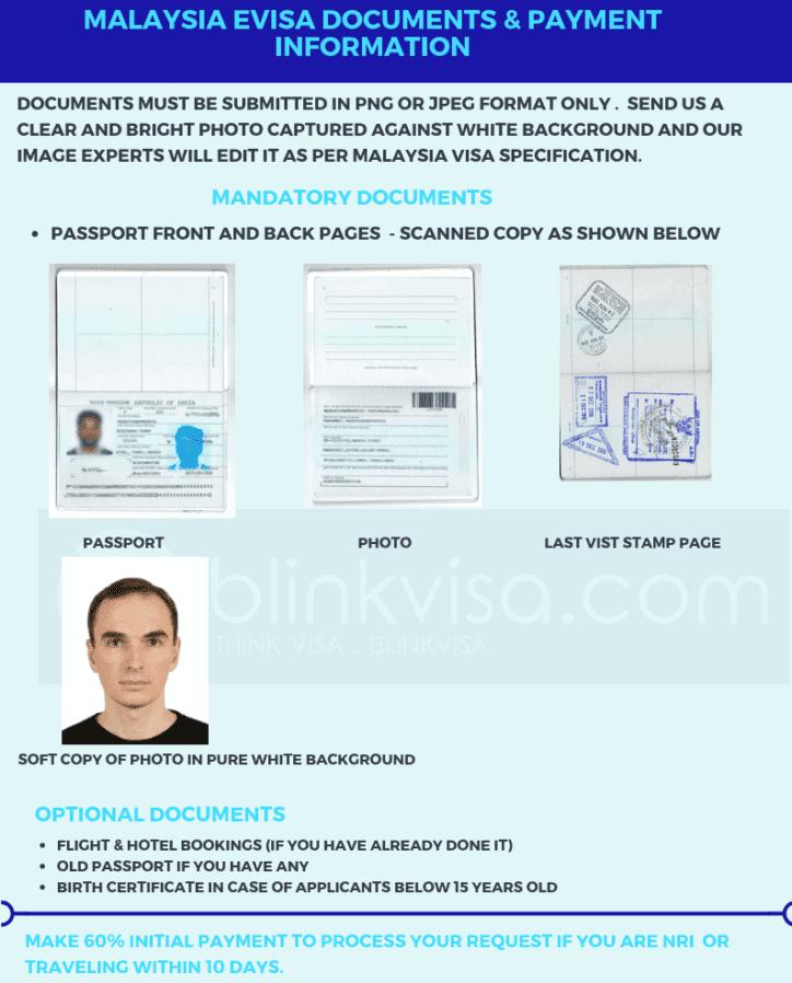 Malaysia Visa Requirements