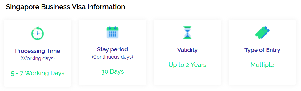 Singapore Business Visa Information