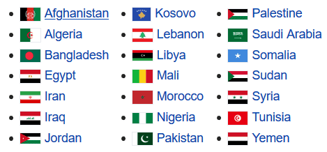 Level2 Countries